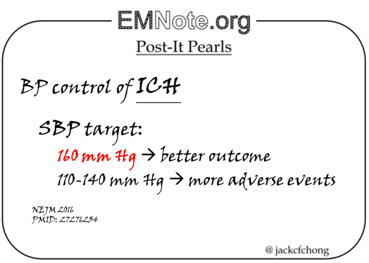 EMNote - BP control ICH